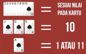 judi blackjack online